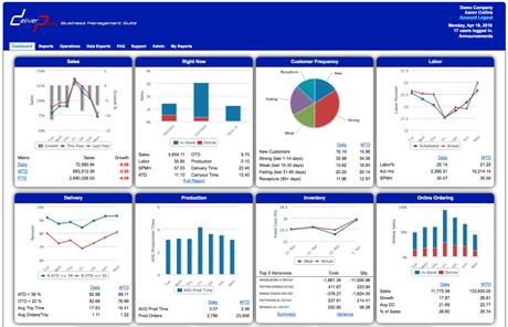 Industry Standard Service Desk Metrics Mes Software